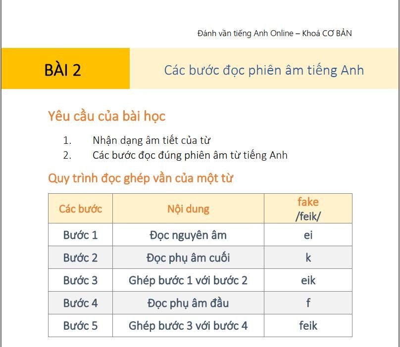 Hướng dẫn cụ thể qua video kết hợp sách bài tập